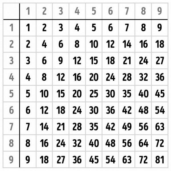 Multiplicar_2