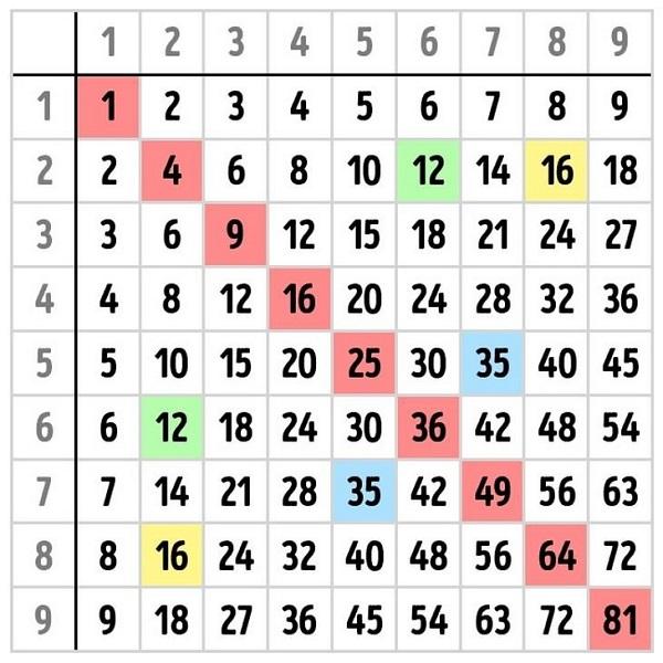 Multiplicar_3