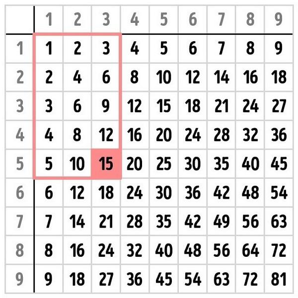 Multiplicar_4